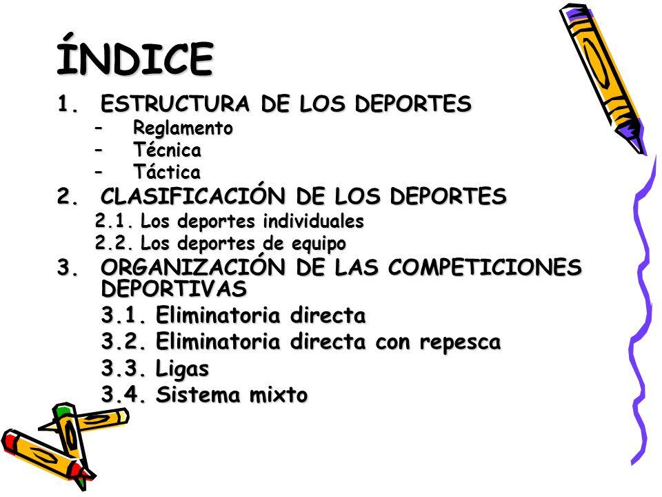 ÍNDICE 1.ESTRUCTURA DE LOS DEPORTES –Reglamento –Técnica –Táctica 2.CLASIFICACIÓN DE LOS DEPORTES 2.1. Los deportes individuales 2.2. Los deportes de