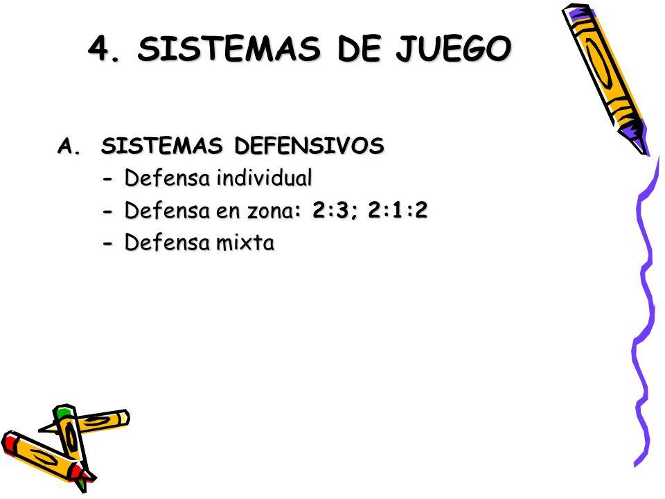 4. SISTEMAS DE JUEGO A.SISTEMAS DEFENSIVOS Defensa individual - Defensa individual - Defensa en zona: 2:3; 2:1:2 - Defensa mixta