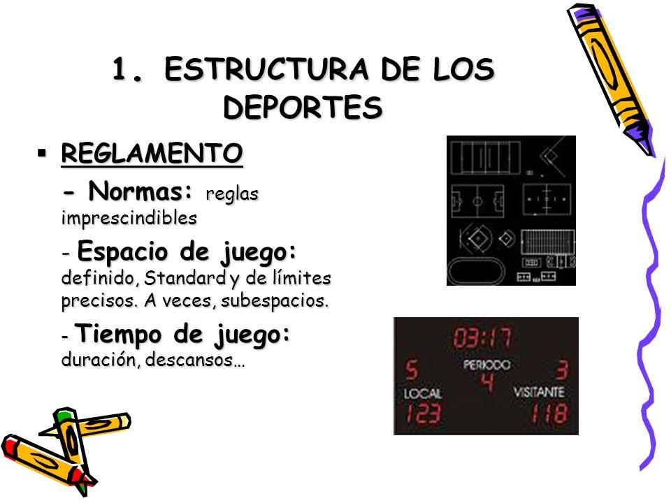 1. ESTRUCTURA DE LOS DEPORTES REGLAMENTO REGLAMENTO - Normas: reglas imprescindibles - Espacio de juego: definido, Standard y de límites precisos. A v