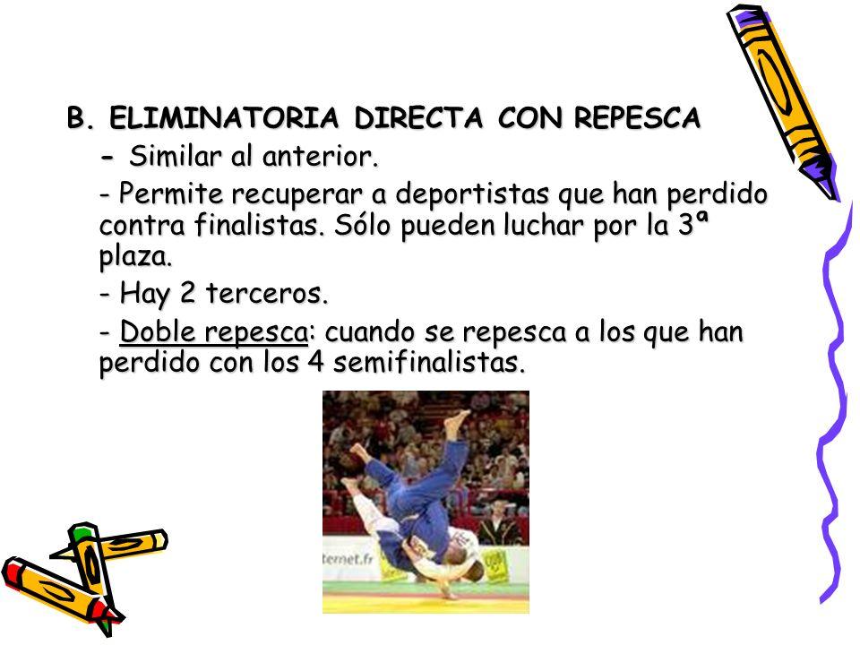 B. ELIMINATORIA DIRECTA CON REPESCA - Similar al anterior. - Permite recuperar a deportistas que han perdido contra finalistas. Sólo pueden luchar por