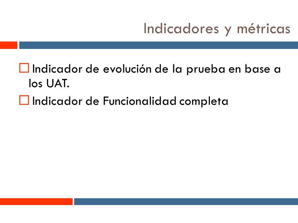 12 Indicadores y métricas Indicador de evolución de la prueba en base a los UAT.