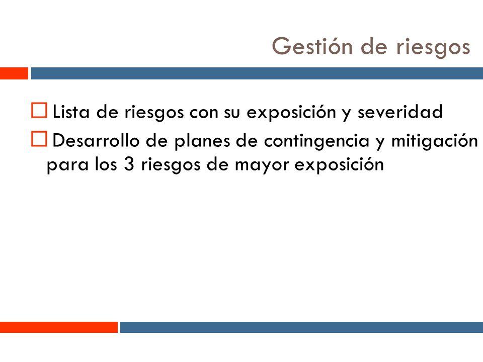 13 Gestión de riesgos Lista de riesgos con su exposición y severidad Desarrollo de planes de contingencia y mitigación para los 3 riesgos de mayor exposición