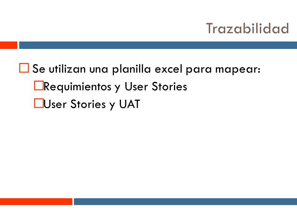 15 Trazabilidad Se utilizan una planilla excel para mapear: Requimientos y User Stories User Stories y UAT