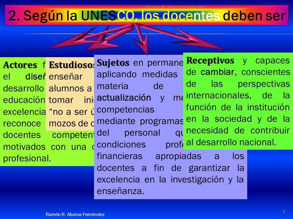 15 Dirige actividades y tareas PROFESOR ESTUDIANTE Comparte decisiones con otros profesores 15 Ramón R.