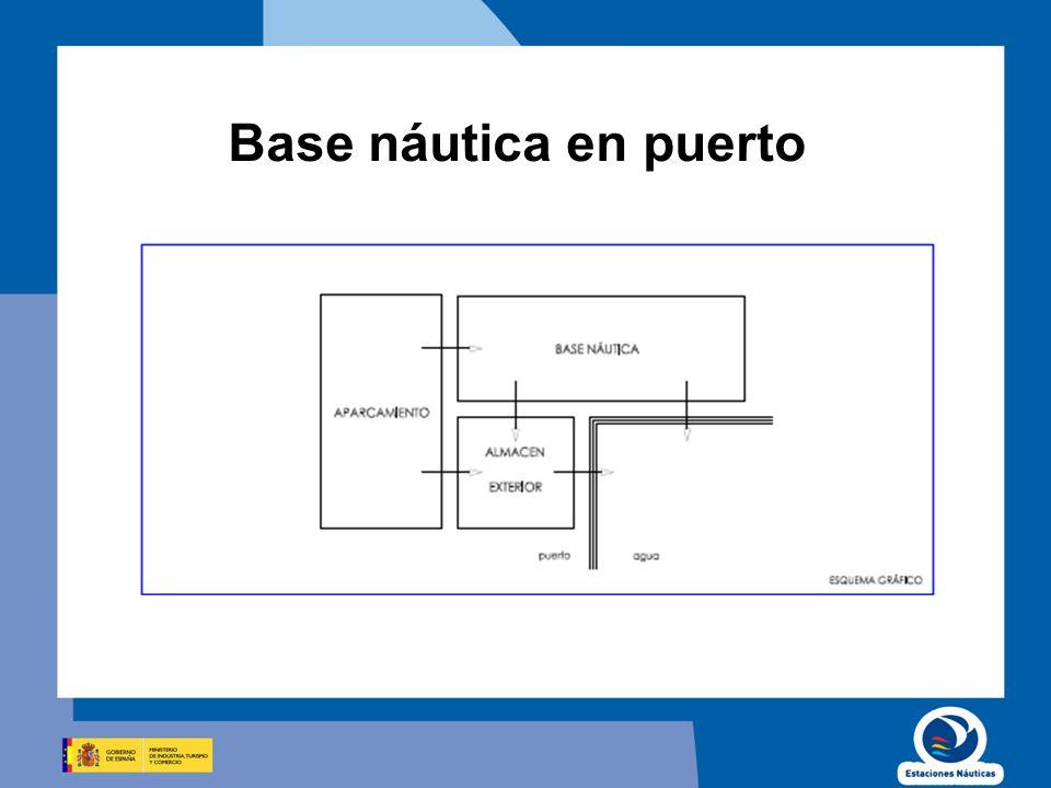Objetivos de la AEI Base náutica en puerto