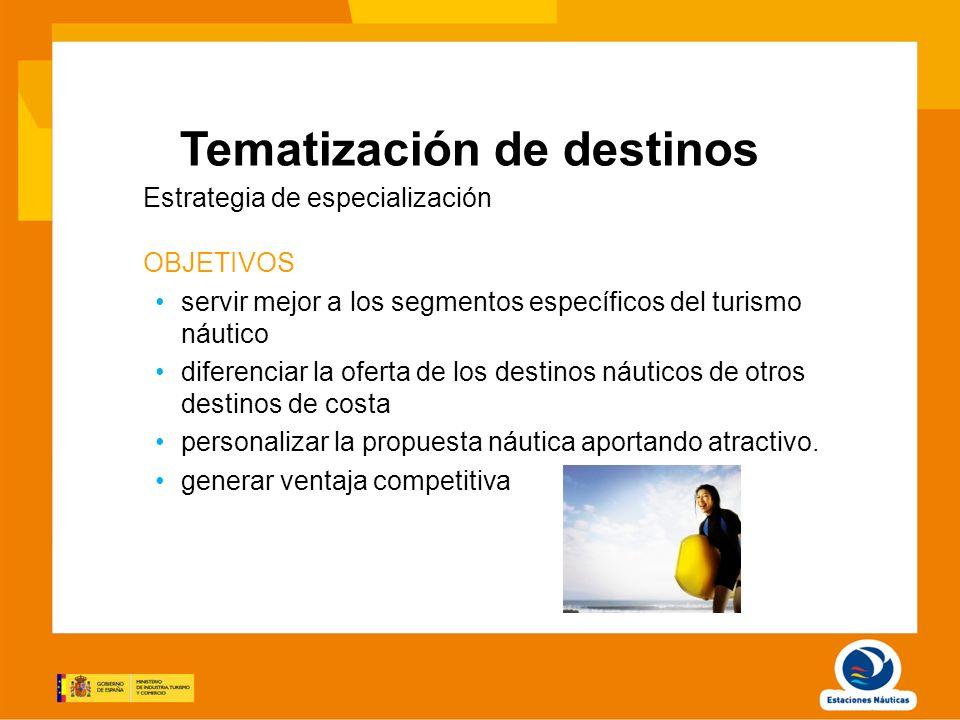 Tematización de destinos Estrategia de especialización OBJETIVOS servir mejor a los segmentos específicos del turismo náutico diferenciar la oferta de