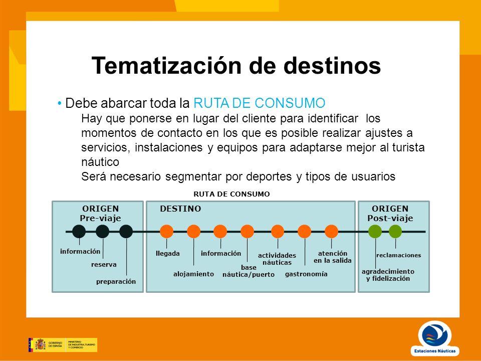 Objetivos de la AEI Tematización de destinos Debe abarcar toda la RUTA DE CONSUMO Hay que ponerse en lugar del cliente para identificar los momentos d