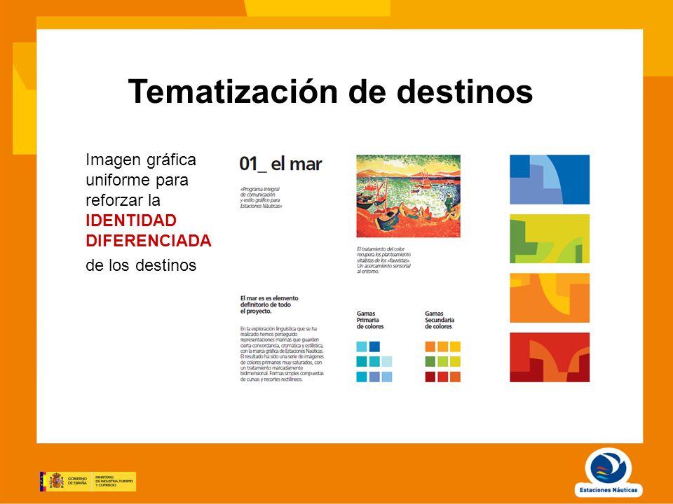 Tematización de destinos Imagen gráfica uniforme para reforzar la IDENTIDAD DIFERENCIADA de los destinos