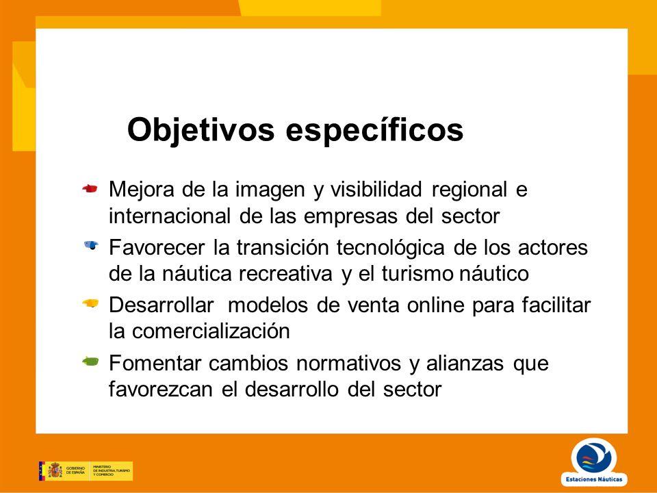 Objetivos específicos Mejora de la imagen y visibilidad regional e internacional de las empresas del sector Favorecer la transición tecnológica de los