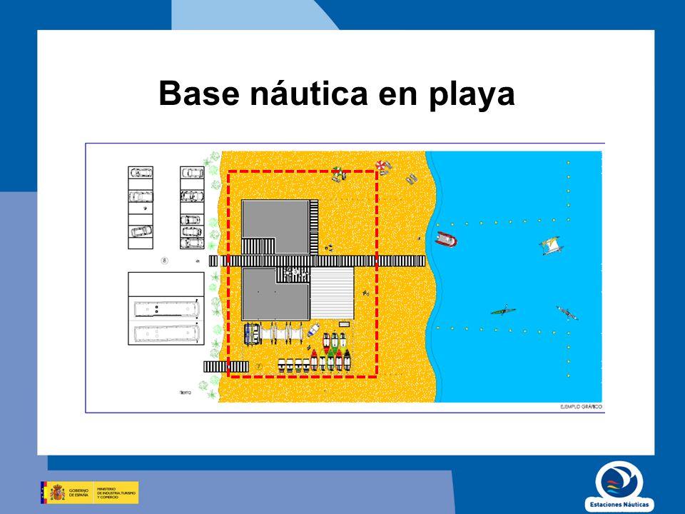 Objetivos de la AEI Base náutica en playa