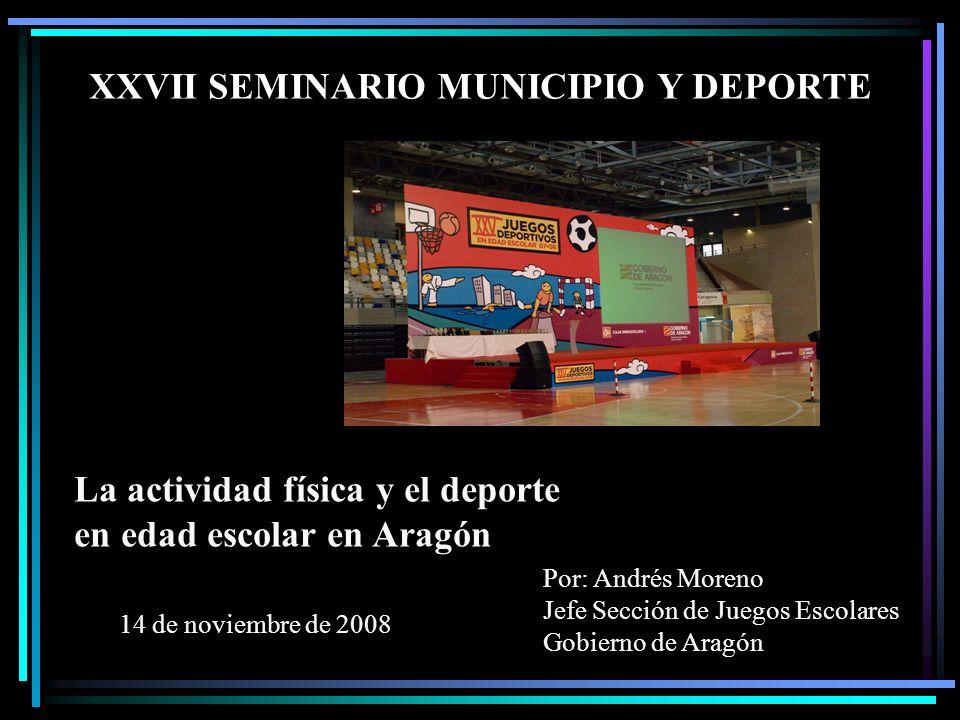 XXVII SEMINARIO MUNICIPIO Y DEPORTE Por: Andrés Moreno Jefe Sección de Juegos Escolares Gobierno de Aragón La actividad física y el deporte en edad escolar en Aragón 14 de noviembre de 2008