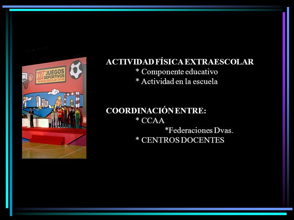 ACTIVIDAD FÍSICA EXTRAESCOLAR * Componente educativo * Actividad en la escuela COORDINACIÓN ENTRE: * CCAA *Federaciones Dvas. * CENTROS DOCENTES