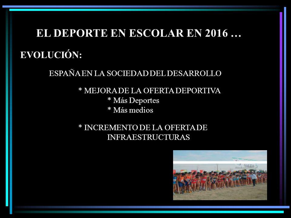 EVOLUCIÓN: ESPAÑA EN LA SOCIEDAD DEL DESARROLLO * MEJORA DE LA OFERTA DEPORTIVA * Más Deportes * Más medios * INCREMENTO DE LA OFERTA DE INFRAESTRUCTU