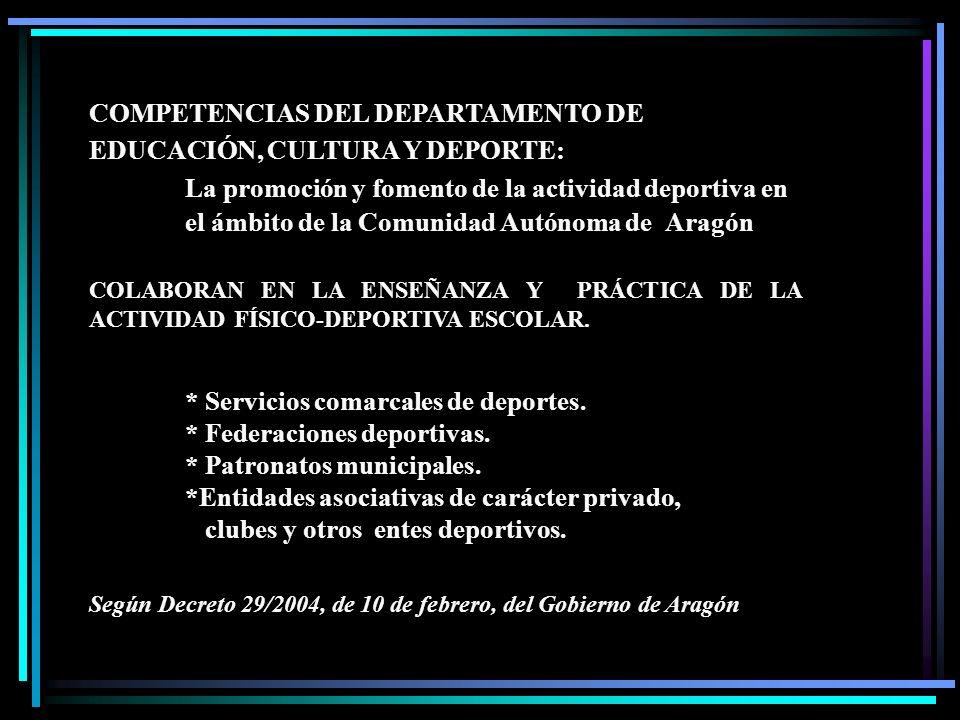 COMPETENCIAS DEL DEPARTAMENTO DE EDUCACIÓN, CULTURA Y DEPORTE: La promoción y fomento de la actividad deportiva en el ámbito de la Comunidad Autónoma de Aragón COLABORAN EN LA ENSEÑANZA Y PRÁCTICA DE LA ACTIVIDAD FÍSICO-DEPORTIVA ESCOLAR.