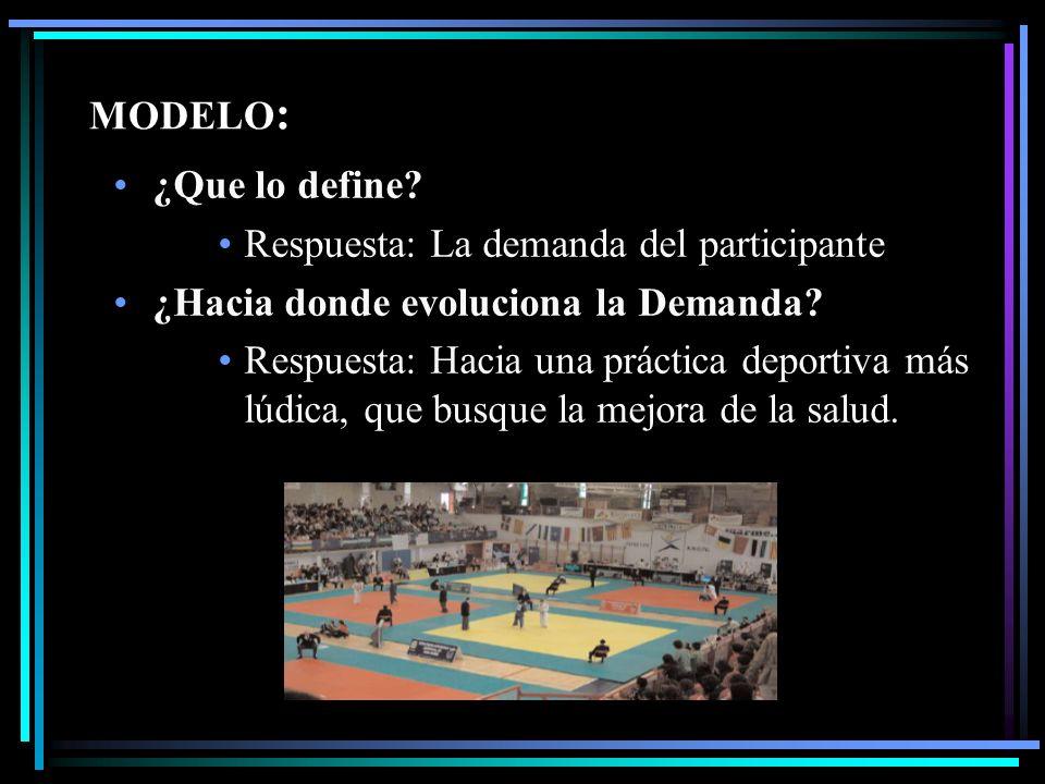 MODELO : ¿Que lo define? Respuesta: La demanda del participante ¿Hacia donde evoluciona la Demanda? Respuesta: Hacia una práctica deportiva más lúdica