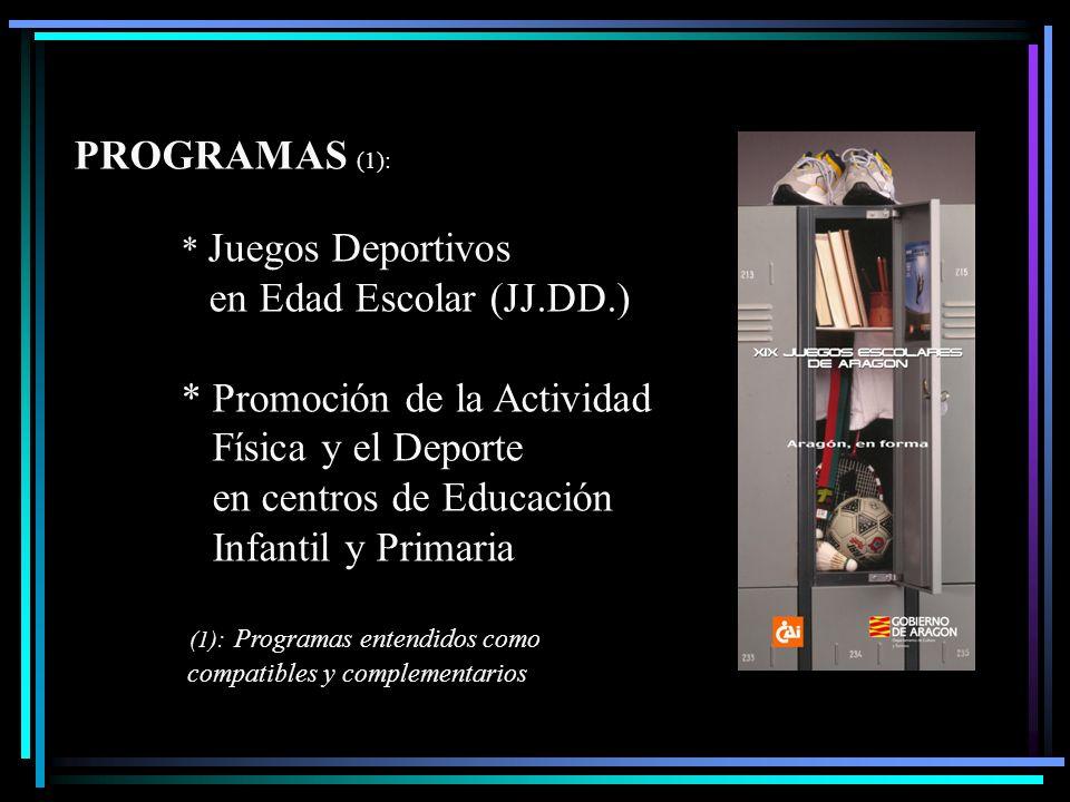 PROGRAMAS (1): * Juegos Deportivos en Edad Escolar (JJ.DD.) * Promoción de la Actividad Física y el Deporte en centros de Educación Infantil y Primaria (1): Programas entendidos como compatibles y complementarios