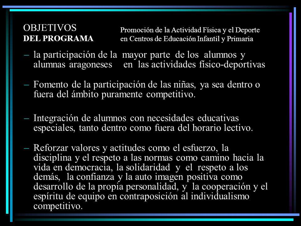OBJETIVOS DEL PROGRAMA –la participación de la mayor parte de los alumnos y alumnas aragoneses en las actividades físico-deportivas –Fomento de la par