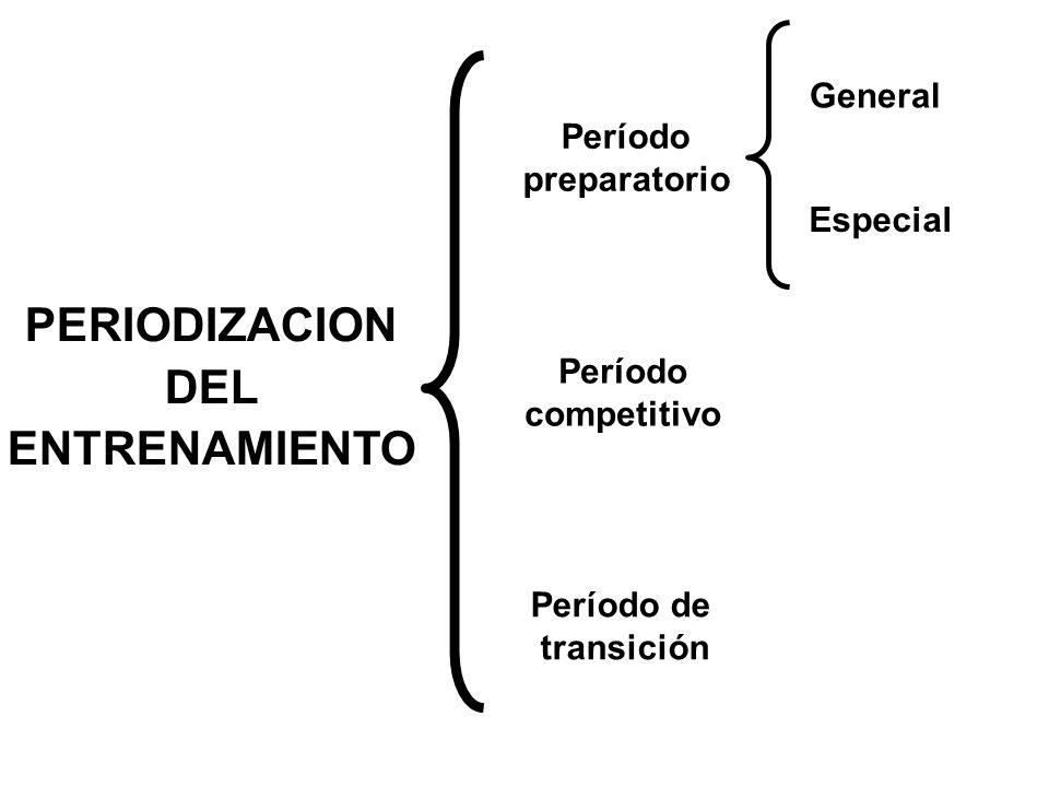 PERIODIZACION DEL ENTRENAMIENTO Período preparatorio Período competitivo Período de transición General Especial