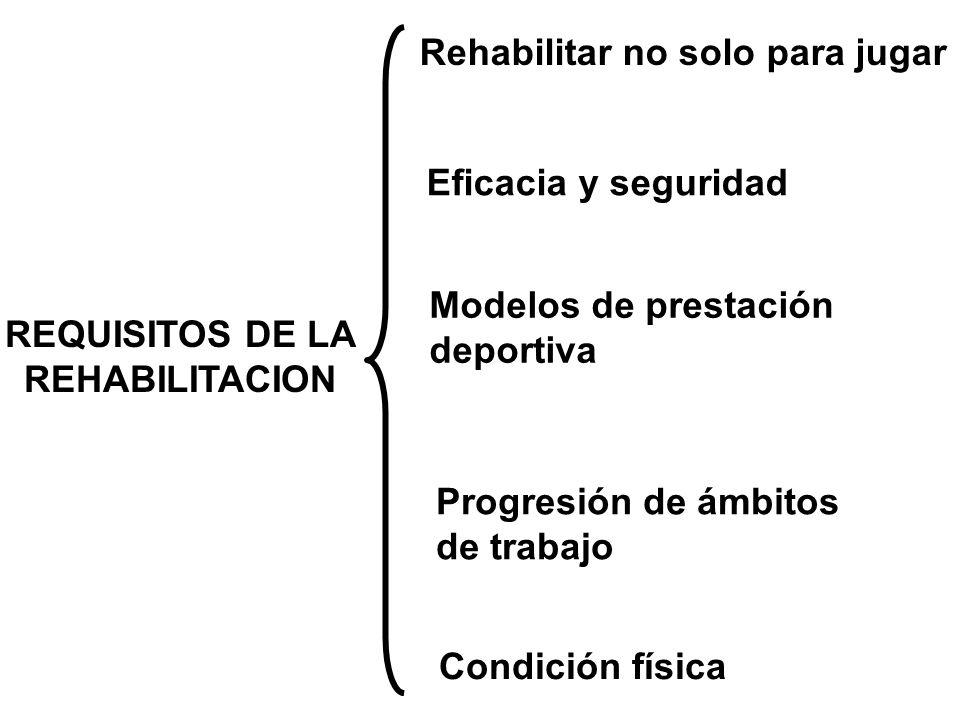 REQUISITOS DE LA REHABILITACION Rehabilitar no solo para jugar Eficacia y seguridad Modelos de prestación deportiva Progresión de ámbitos de trabajo C