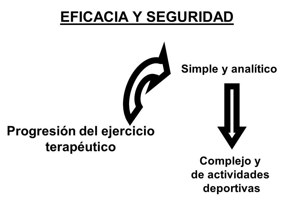 EFICACIA Y SEGURIDAD Progresión del ejercicio terapéutico Simple y analítico Complejo y de actividades deportivas