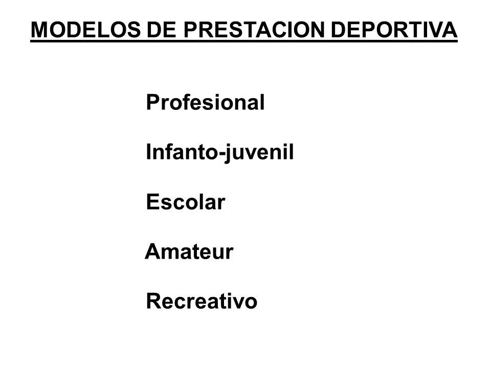 MODELOS DE PRESTACION DEPORTIVA Profesional Infanto-juvenil Escolar Amateur Recreativo