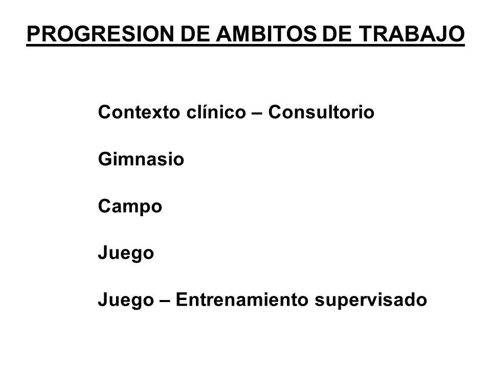 PROGRESION DE AMBITOS DE TRABAJO Contexto clínico – Consultorio Gimnasio Campo Juego Juego – Entrenamiento supervisado