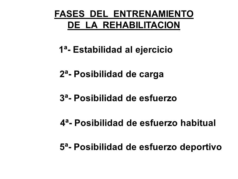 FASES DEL ENTRENAMIENTO DE LA REHABILITACION 1ª- Estabilidad al ejercicio 2ª- Posibilidad de carga 3ª- Posibilidad de esfuerzo 4ª- Posibilidad de esfu