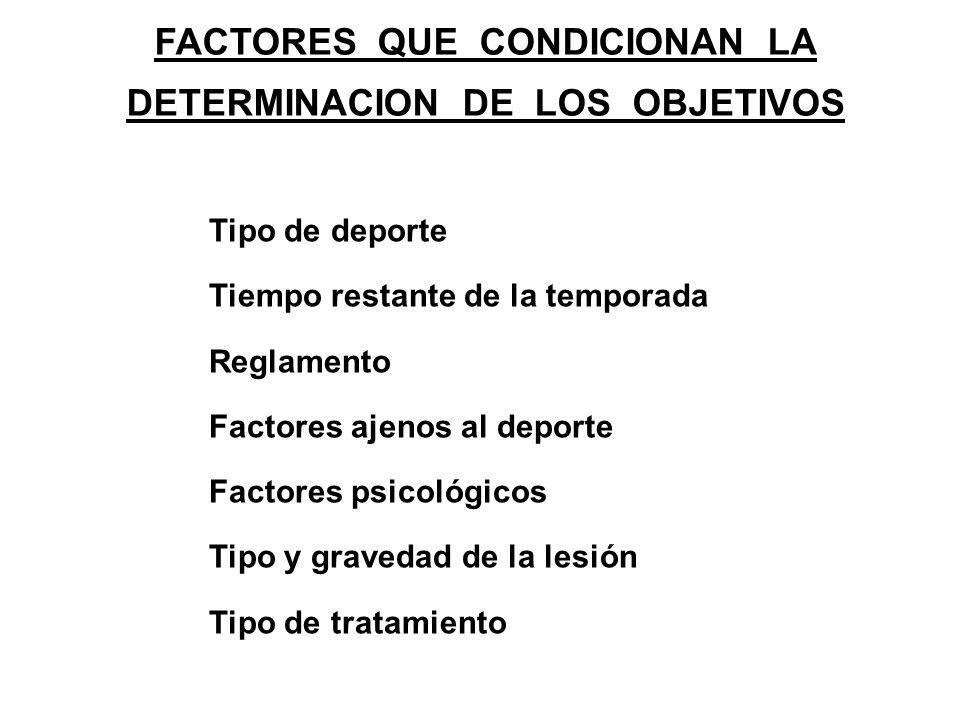 FACTORES QUE CONDICIONAN LA DETERMINACION DE LOS OBJETIVOS Tipo de deporte Tiempo restante de la temporada Reglamento Factores ajenos al deporte Facto