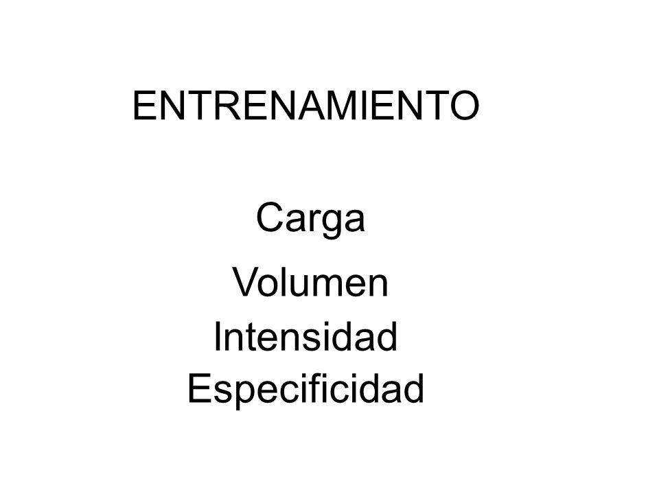 Especificidad Intensidad Volumen Carga ENTRENAMIENTO