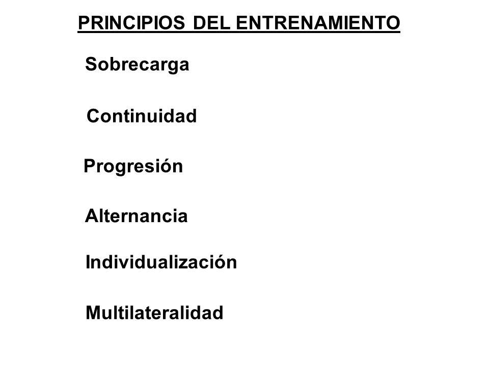 PRINCIPIOS DEL ENTRENAMIENTO Sobrecarga Continuidad Progresión Alternancia Individualización Multilateralidad