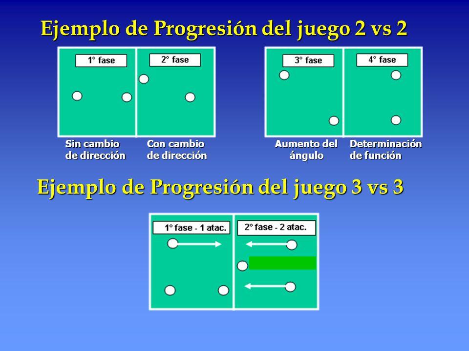 Ejemplo de Progresión del juego 2 vs 2 Ejemplo de Progresión del juego 3 vs 3 Sin cambio de dirección Con cambio de dirección Aumento del ángulo Deter