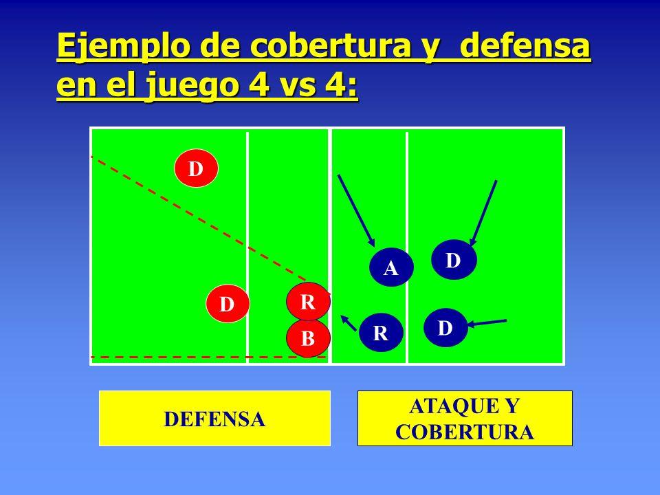 Ejemplo de cobertura y defensa en el juego 4 vs 4: DEFENSA ATAQUE Y COBERTURA B R D R D A D D
