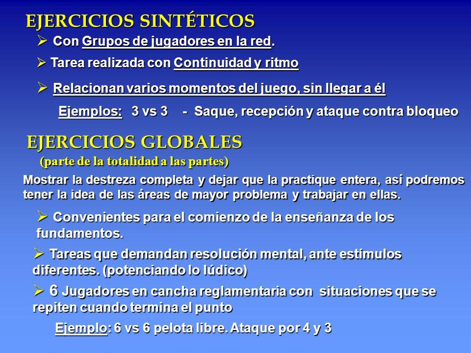 EJERCICIOS SINTÉTICOS EJERCICIOS GLOBALES (parte de la totalidad a las partes) Con Grupos de jugadores en la red. Con Grupos de jugadores en la red. T