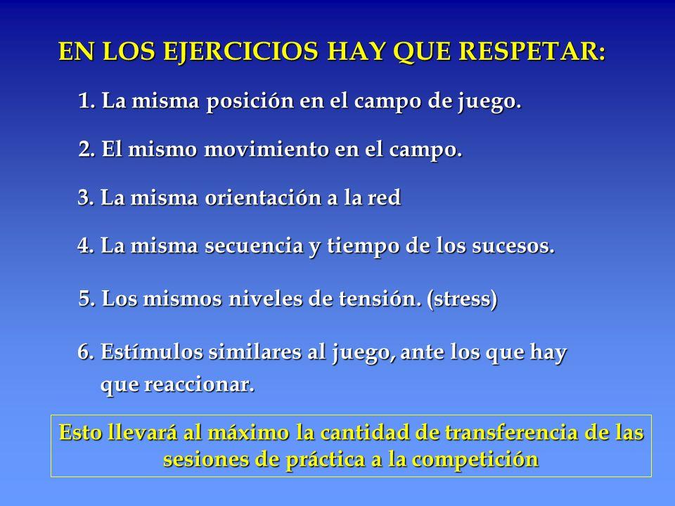 EN LOS EJERCICIOS HAY QUE RESPETAR: 1. La misma posición en el campo de juego. 3. La misma orientación a la red 2. El mismo movimiento en el campo. 4.