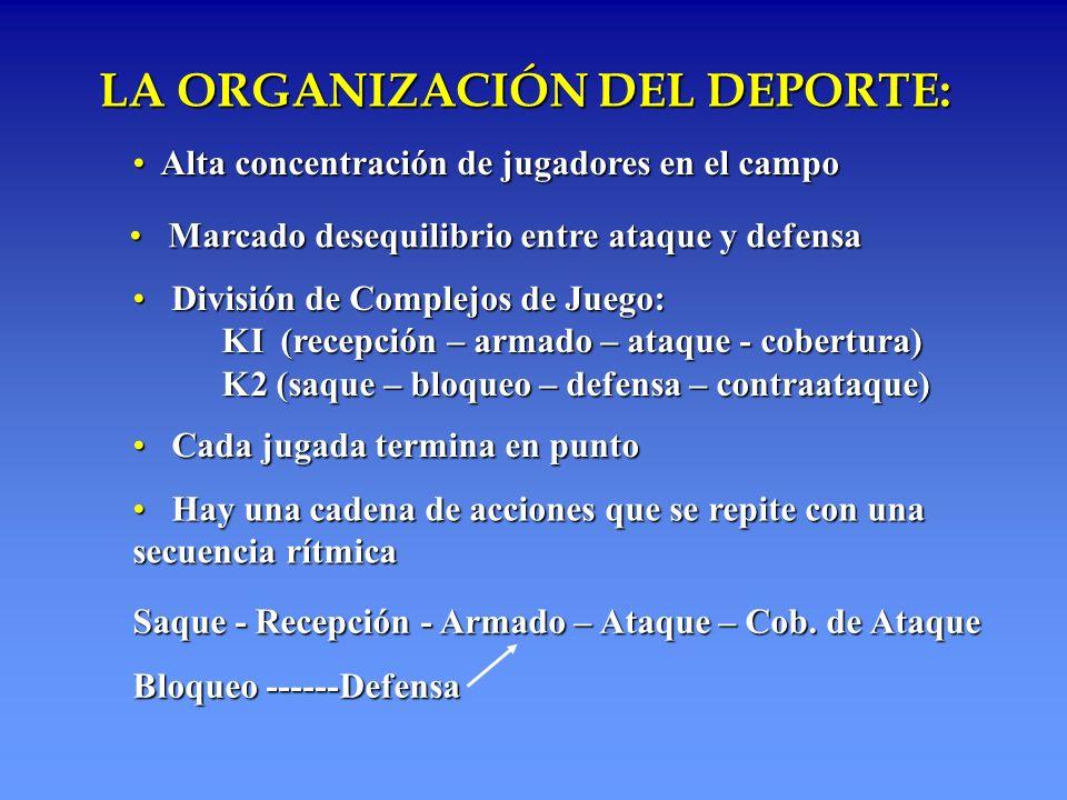 LA ORGANIZACIÓN DEL DEPORTE: Alta concentración de jugadores en el campo Alta concentración de jugadores en el campo Marcado desequilibrio entre ataqu
