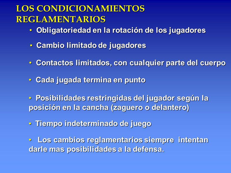 LOS CONDICIONAMIENTOS REGLAMENTARIOS Obligatoriedad en la rotación de los jugadores Obligatoriedad en la rotación de los jugadores Cambio limitado de