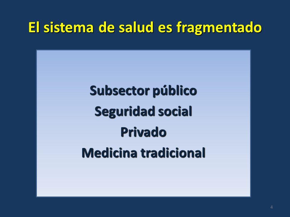 El sistema de salud es fragmentado Subsector público Seguridad social Privado Medicina tradicional 4