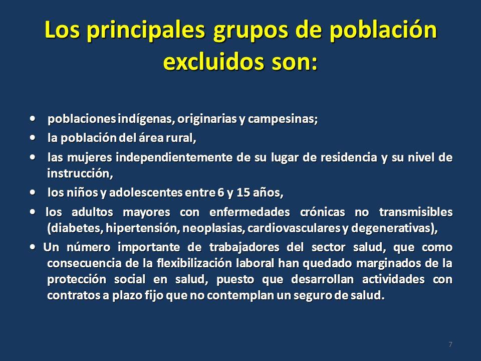 Los principales grupos de población excluidos son: poblaciones indígenas, originarias y campesinas; poblaciones indígenas, originarias y campesinas; l