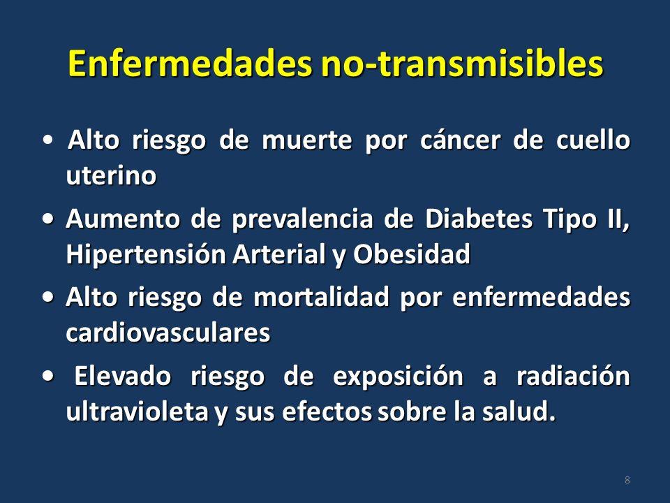 Enfermedades no-transmisibles Alto riesgo de muerte por cáncer de cuello uterino Aumento de prevalencia de Diabetes Tipo II, Hipertensión Arterial y O