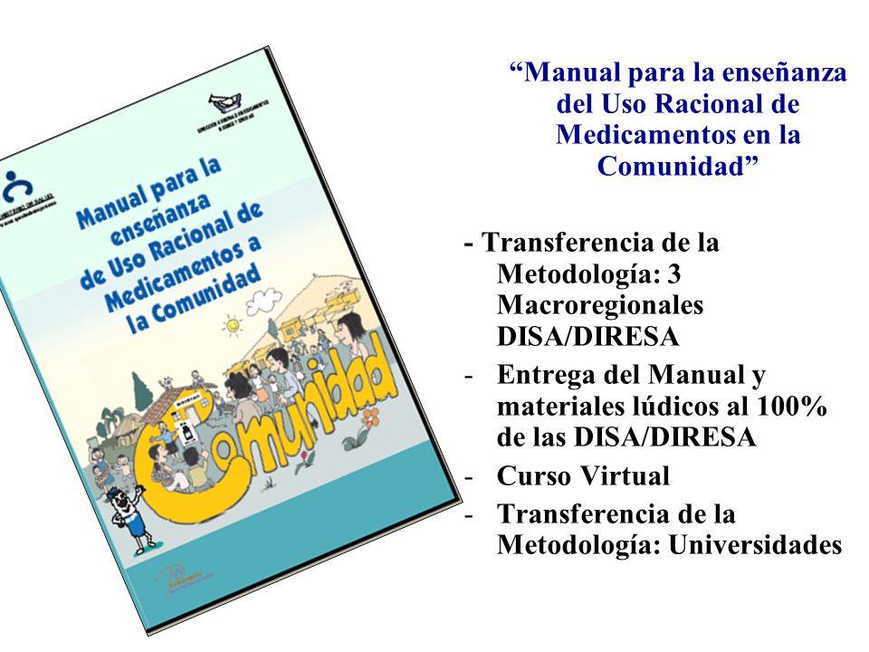 Manual para la enseñanza del Uso Racional de Medicamentos en la Comunidad - Transferencia de la Metodología: 3 Macroregionales DISA/DIRESA -Entrega del Manual y materiales lúdicos al 100% de las DISA/DIRESA -Curso Virtual -Transferencia de la Metodología: Universidades