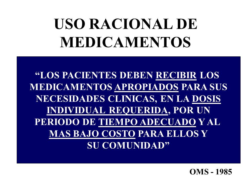 USO RACIONAL DE MEDICAMENTOS LOS PACIENTES DEBEN RECIBIR LOS MEDICAMENTOS APROPIADOS PARA SUS NECESIDADES CLINICAS, EN LA DOSIS INDIVIDUAL REQUERIDA, POR UN PERIODO DE TIEMPO ADECUADO Y AL MAS BAJO COSTO PARA ELLOS Y SU COMUNIDAD OMS - 1985
