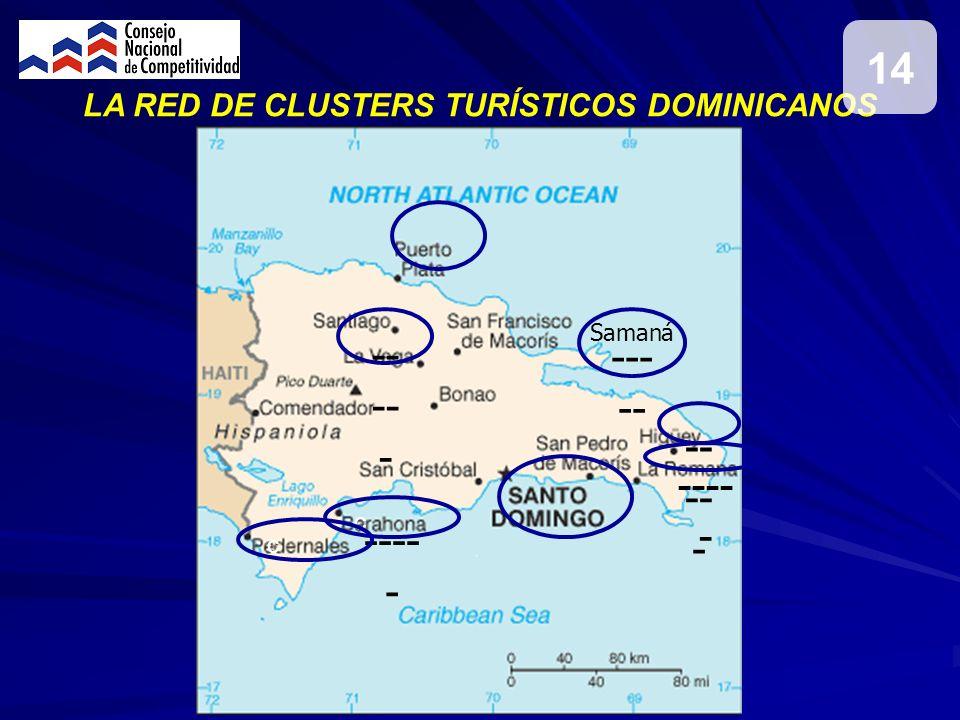 -- - - ---- - c - Samaná --- -- c LA RED DE CLUSTERS TURÍSTICOS DOMINICANOS 14
