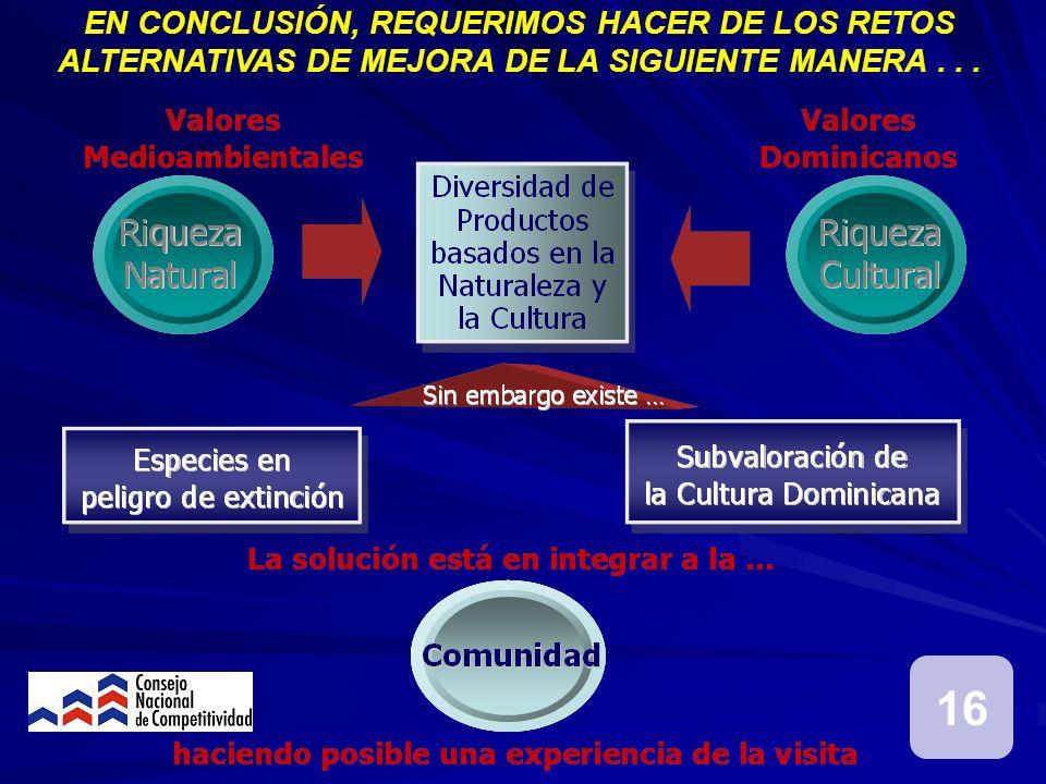 EN CONCLUSIÓN, REQUERIMOS HACER DE LOS RETOS ALTERNATIVAS DE MEJORA DE LA SIGUIENTE MANERA... 16
