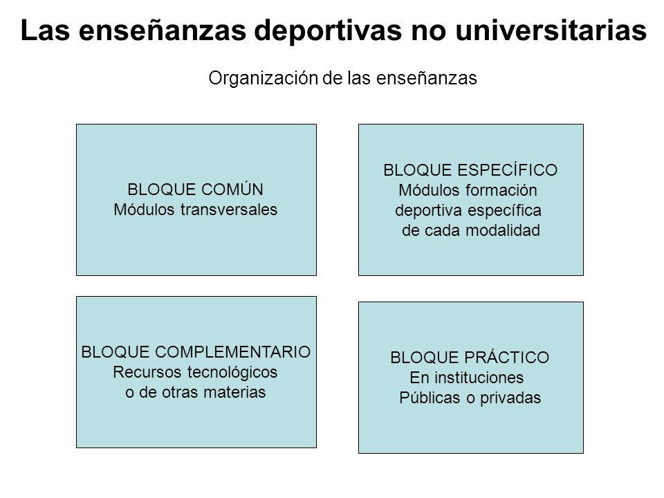 Comunidad Autónoma de Cataluña Ley 3/2008, de 23 de abril, del ejercicio de las profesiones del deporte