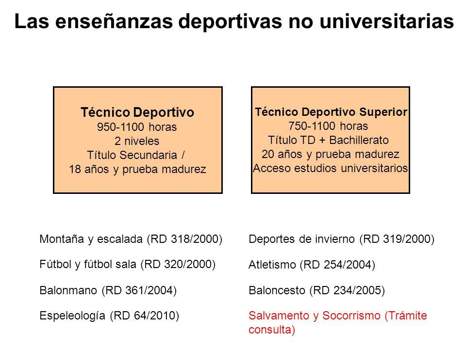 En la actualidad el Consejo Superior de Deportes está en proceso de elaboración de la Ley a nivel estatal Creación de una comisión de trabajo en la que están presentes los diversos colectivos implicados Anteproyecto de Ley del ejercicio de las profesiones del deporte a nivel estatal Resolución de 31 de julio de 2008, de la Secretaría de Estado de Cooperación Territorial, por la que se publica el Acuerdo de la Subcomisión de Seguimiento Normativo, Prevención y Solución de Conflictos de la Comisión Bilateral Generalitat-Estado en relación con la Ley de Cataluña 3/2008, de 23 de abril, del ejercicio de las profesiones del deporte Iniciar negociaciones para resolver las discrepancias competenciales suscitadas en relación con los artículos 1.3, 4, 5, 6 y disposiciones transitorias tercera y quinta de la Ley de Cataluña 3/2008, de 23 de abril, del ejercicio de las profesiones del deporte