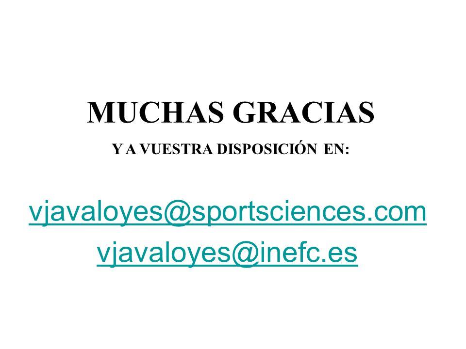 vjavaloyes@sportsciences.com vjavaloyes@inefc.es MUCHAS GRACIAS Y A VUESTRA DISPOSICIÓN EN: