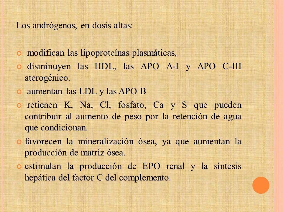 F ORMAS DE ADMINISTRACIÓN Vía oral.Inyectable intramuscular.