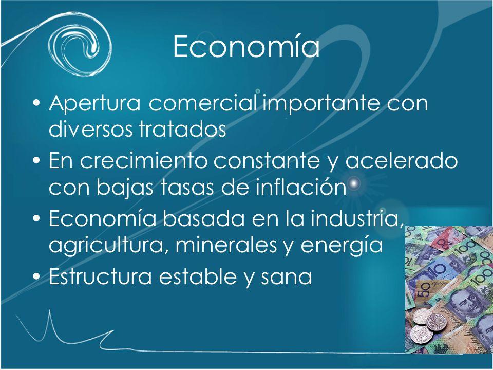 Economía El sector agrario emplea al 10% de la población activa y contribuye en un 8% al PIB.