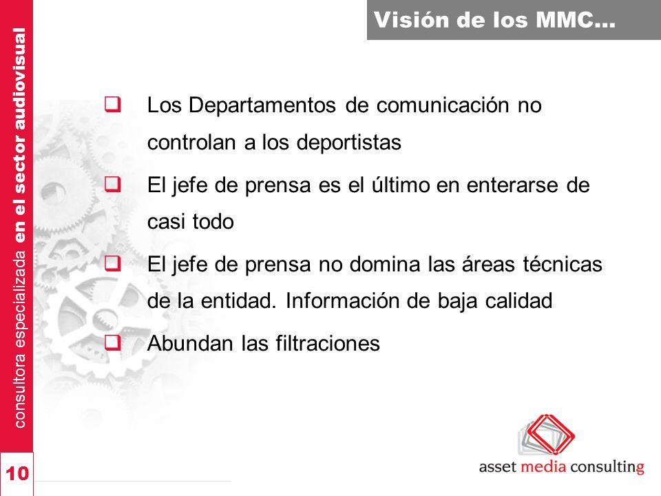 consultora especializada en el sector audiovisual 10 Visión de los MMC… Los Departamentos de comunicación no controlan a los deportistas El jefe de pr