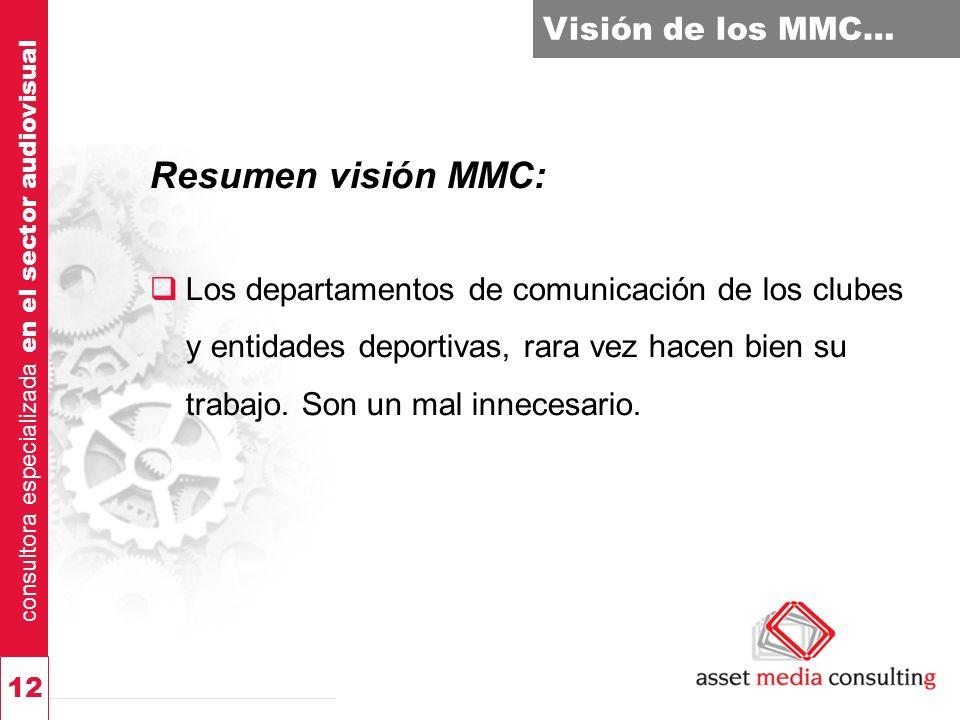 consultora especializada en el sector audiovisual 12 Visión de los MMC… Resumen visión MMC: Los departamentos de comunicación de los clubes y entidades deportivas, rara vez hacen bien su trabajo.